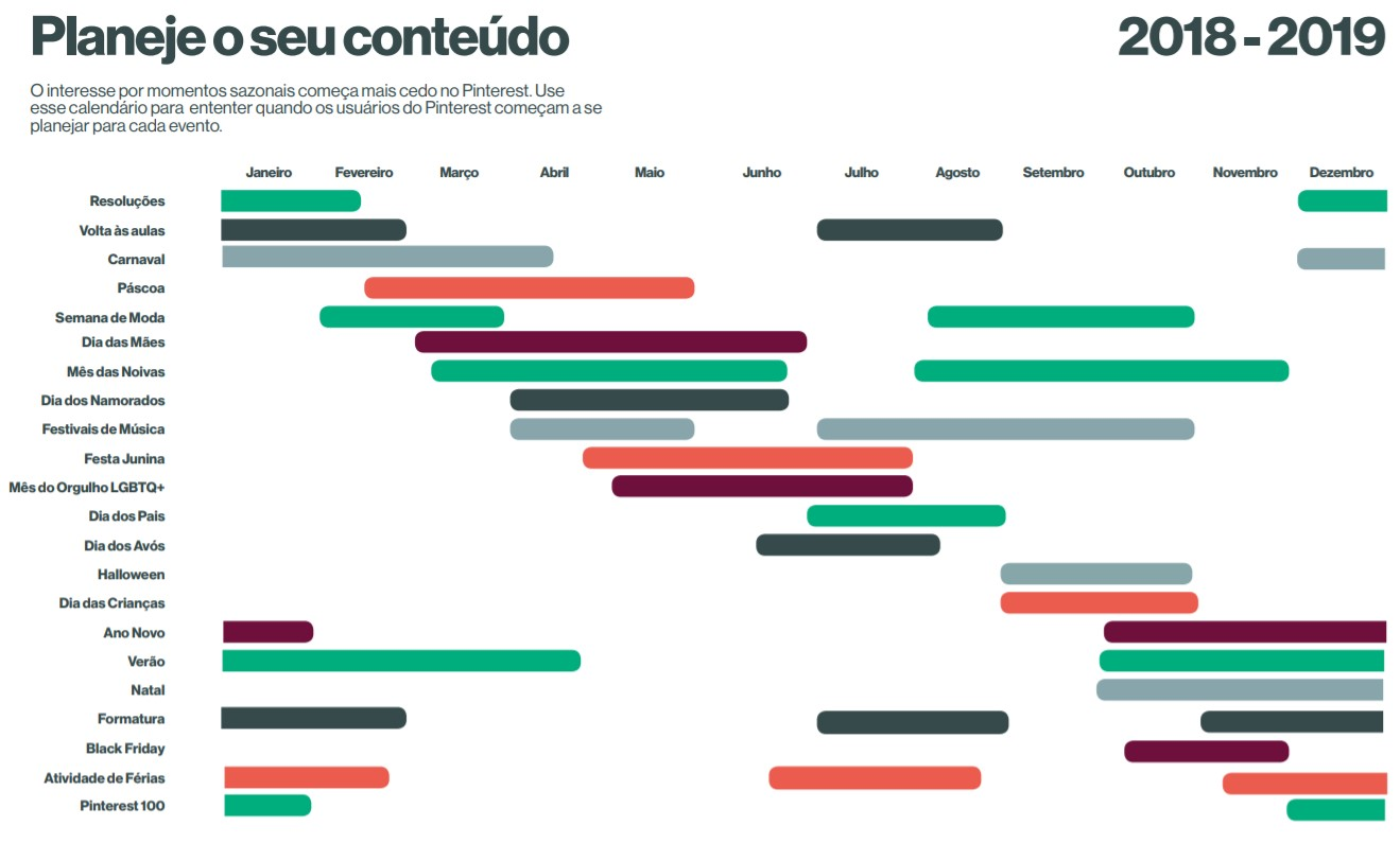 Pinterest - calendário de ideias
